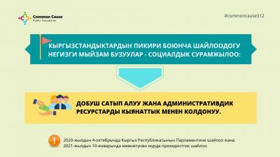 Кыргызстандыктардын пикири боюнча шайлоодогу негизги мыйзам бузуулар - социалдык сурамжылоо