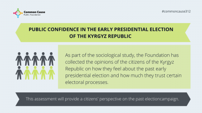 Public confidence in the early presidential election of the Kyrgyz Republic
