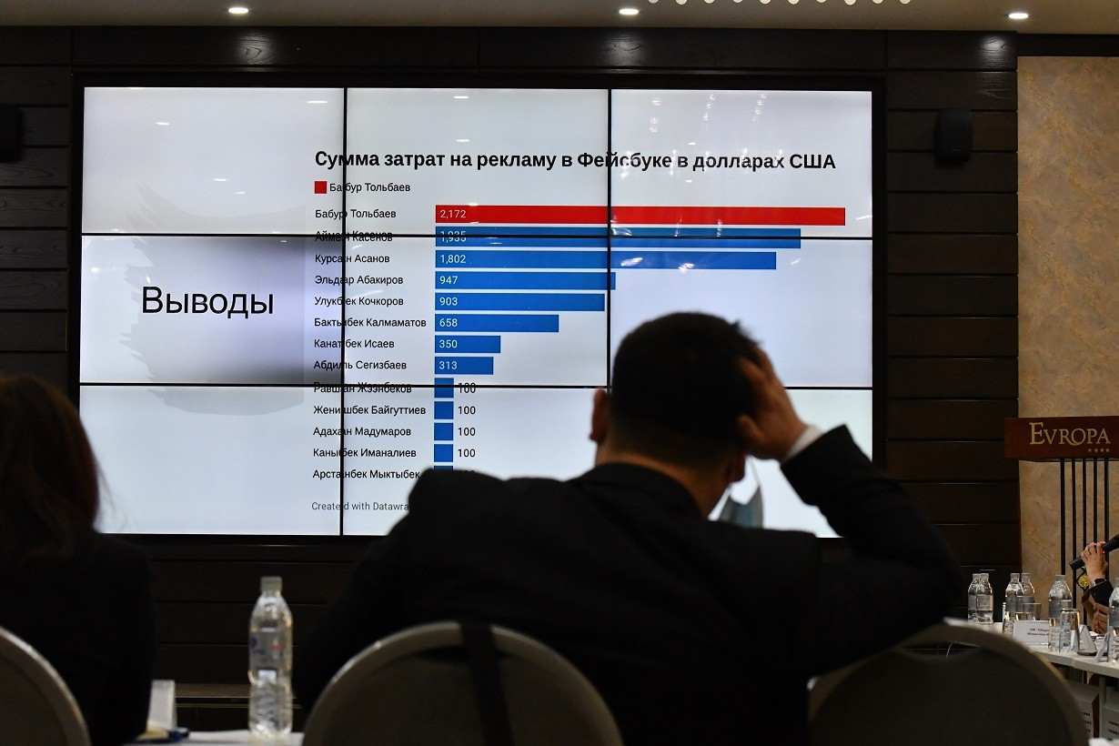 The process of forming election funds of candidates for the office of President of Kyrgyzstan should be open and public, and the spending of funds should be transparent, which will increase voters' confidence in the elections